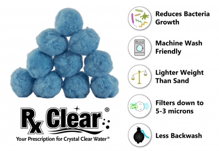 rx clear luster filter media reviews