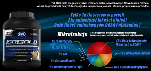 pvl iso gold protein reviews